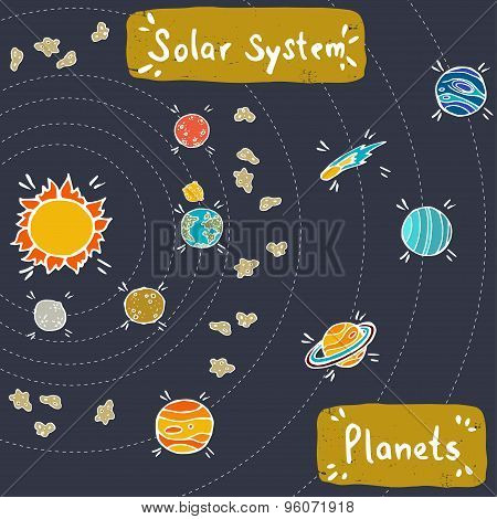 Doodle model of Solar System. Set of hand drawn doodle planets Sun comet and meteorites isolated on purple background. poster