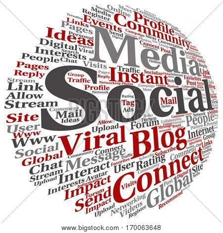 Vector concept or conceptual social media marketing or communication abstract word cloud isolated on background, metaphor to networking, community, technology, advertising, global, worldwide tagcloud