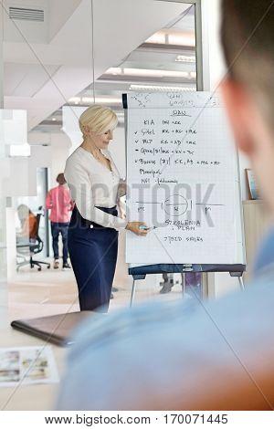 Mature businesswoman giving presentation using flipchart in meeting room