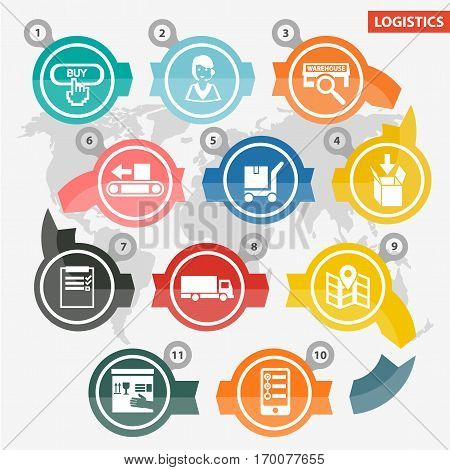Logistics way of goods delivery in round colourful signs. Vector collection of circles with arrows showing process of buying product, taking order, searching it in warehouse, checking and delivering