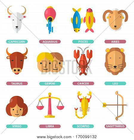 Zodiac signs horoscope poster of twelve astrological horoscope symbols with names. Vector banner of chinese zodiacal elements predicting future. Astrological fortune telling icons in cartoon style