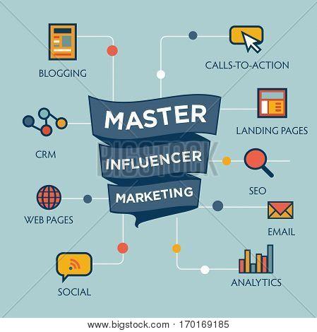 Influencer Marketing Icon Set with Social Media CRM Analytics etc