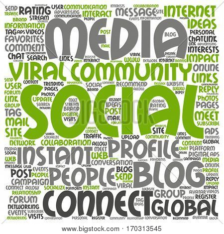 Concept or conceptual social media marketing or communication abstract word cloud isolated on background metaphor to networking, community, technology, advertising, global, worldwide tagcloud
