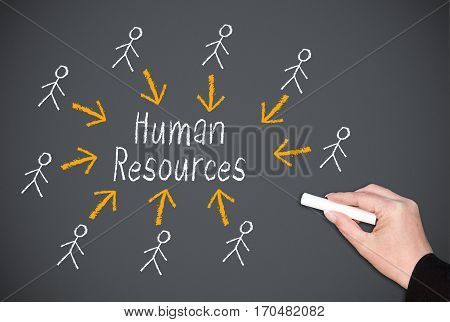 Human Resources - female hand with chalk and HR concept
