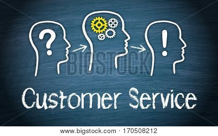 Customer Service - team with question, analysis and solution