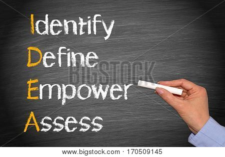 IDEA - Business Concept - Identify, Define, Empower, Assess