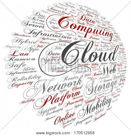 Concept conceptual web cloud computing technology abstract wordcloud isolated on background metaphor to communication, business, storage, service, internet, virtual, online, mobility hosting