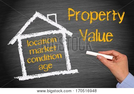 Property Value - real estate concept image with house or home