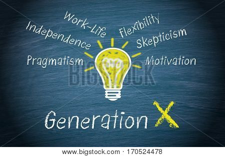 Generation X - yellow light bulb with text on blue background
