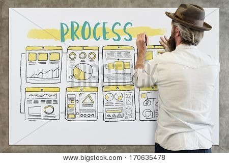 Process Performance Methods Chart Graphic