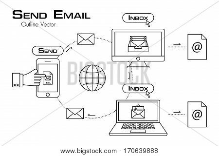 Phone send email to other electronic device . outline style .