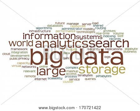 Concept or conceptual big data large size storage systems abstract word cloud isolated on background metaphor to search analytics, world information, nas, development, future internet mobility  poster