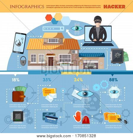 Protecting homes from thieves.Hacker attack internet security infographics Smart home protection hacking infographics template