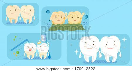 cute cartoon tooth brush clear and smile happily