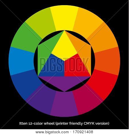 Vector color spectrum with Itten's twelve colors wheel, printer-friendly CMYK palette, scalable chart on a black background