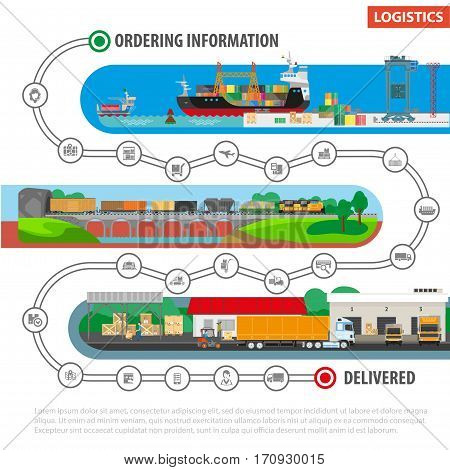 Logistics shipping process infographics vector flat template for goods or shipment from order to customer delivery by cargos of train, freight aircraft and ship