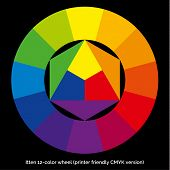 Vector color spectrum with Itten's twelve colors wheel, printer-friendly CMYK palette, scalable chart on a black background poster