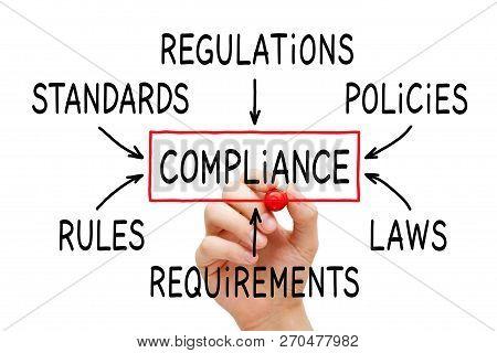 Hand Drawing Compliance Flow Chart Concept On Transparent Wipe Board Isolated On White.