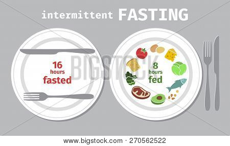 Two Plates Symbolizing The Principle Of Intermittent Fasting . Infographic Vector Illustration.