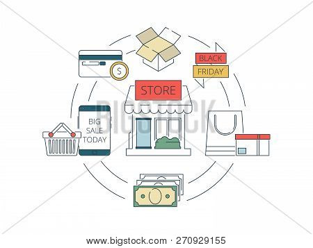 Online Store. Secure Payment At Web Shopping By At Smartphone App Pc Buying Technology Vector E Comm