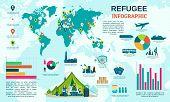 Global refugee migrant infographic. Flat illustration of global refugee migrant vector infographic for web design poster