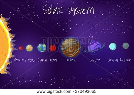 Vector Illustration Of The Planets Of Our Solar System. Sun And Planets: Mercury, Venus, Earth, Mars