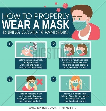 A Vector Illustration Of Proper Way To Wear A Mask Infographics