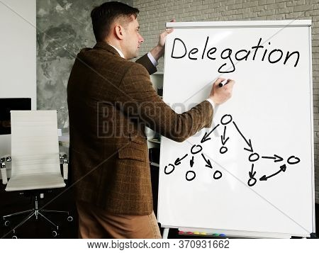 Mentor Near Whiteboard Writing Delegation And Teaches Delegate.