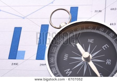 Business Compass