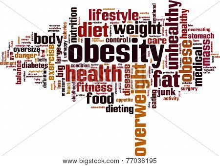 Obesity Word Cloud