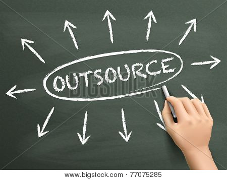 Outsource Concept With Arrows Written By Hand