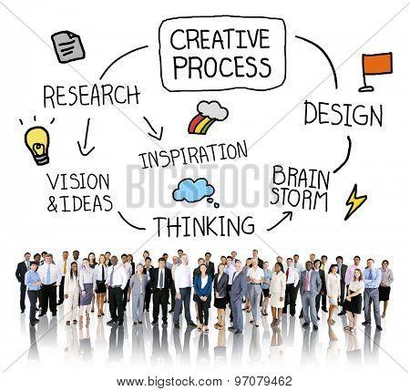 Creative Design Inspiration Reserch Vision Idea Concept poster
