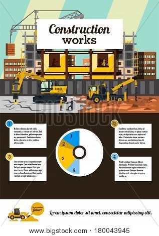 Vector illustration on the theme of a construction site. Construction of the building on background of the city. Construction crane, excavator drilling asphalt, truck, workers. Infographics