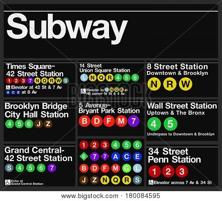 APRIL 10, 2015: A vector illustration of the most famous New York subway stations signs