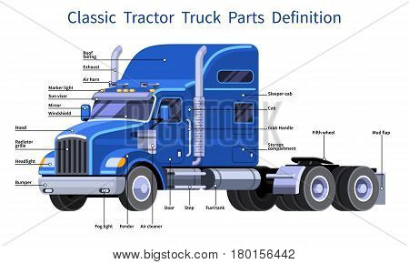 Classic tractor truck parts definition. Truck with sleeper cab and fifth wheel. Simple front side view clipart drawing in flat color. Isolated blue truck vector illustration