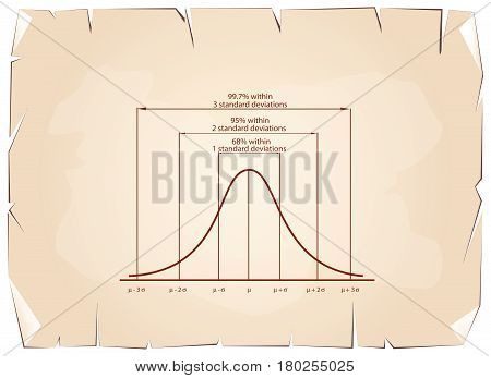 Business and Marketing Concepts Illustration of Standard Deviation Diagram Gaussian Bell or Normal Distribution Curve on Old Antique Vintage Grunge Paper Texture Background.