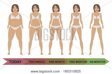 Before and after weight loss woman diet. From Fat to slim female bodies by five steps. Fat and thin girls. Healthy and unhealthy lifestyle. Vector illustration.