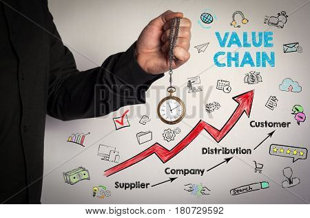 Value chain business concept. Red Arrow and Icons Around. Man holding chain clock on white background.