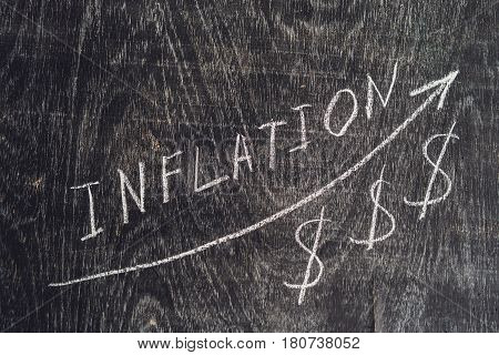 Growth inflation chart and word inflation on the board.