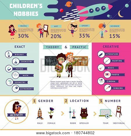 Flat children hobbies infographic concept with popular male and female interests and activities vector illustration