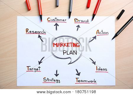 Paper sheet with marketing plan and felt pens on table