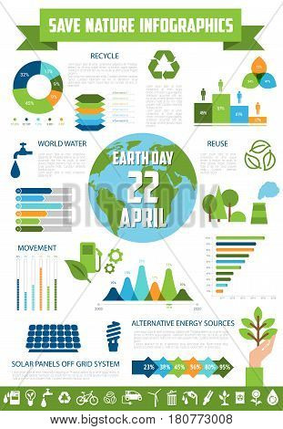 Save nature infographic template. Earth Day ecological infochart with graph, pie chart and arrow step diagram of green energy, recycle, reuse and reduce concept, eco icons and world water statistics