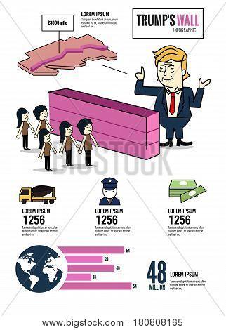 Trump's Wall infographics. flat design elements. vector illustration