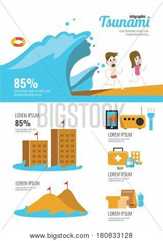 Tsunami survival infographic. flat design elements. vector illustration