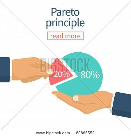 Pareto principle. 20 of efforts give 80 of the result. Market share business. Businessman holding in hand pie chart. Economic financial share profit. Vector flat design. Isolated white background.