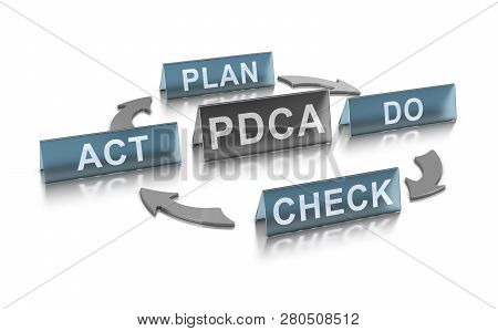3d Illustration Of Pdca Management Method (plan, Do, Check And Act) Over White Background. Concept F
