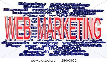 online marketing terminologies
