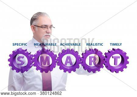 Concept of SMART objectives in performance management