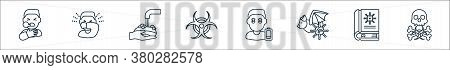 Coronavirus Line Icons. Linear Set. Quality Vector Line Set Such As Biohazard, Book, Bat, Tiness, Bi