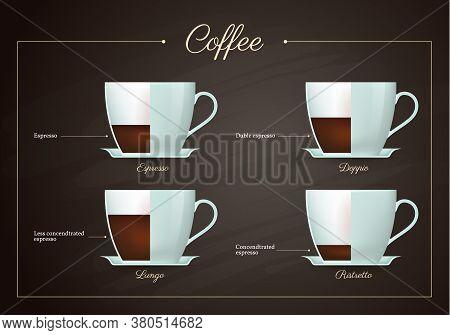 Coffee Drinks Menu Set. Espresso, Ristretto, Doppio, Lungo Recipe Proportions. Cups Of Hot Tasty Bev